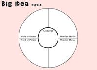 Concept Circle - Big Idea