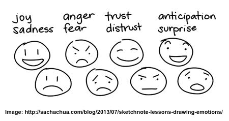 sketchnote-emotions
