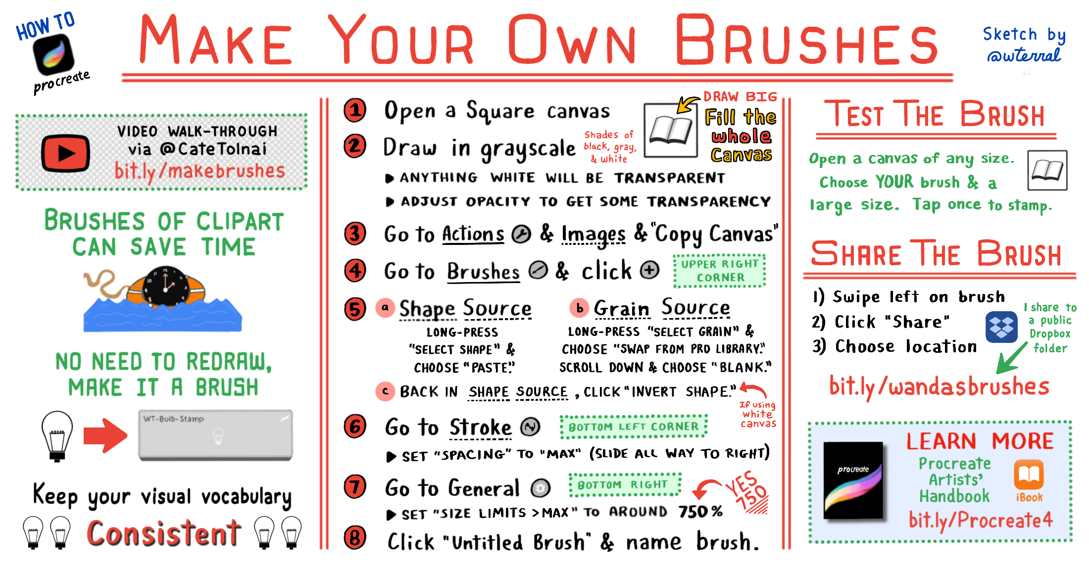 Sketchnote showing how to make Procreate brushes